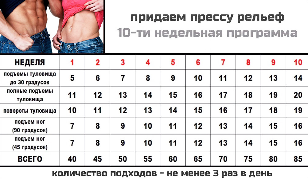 pomogaet-li-kachanie-pressa7